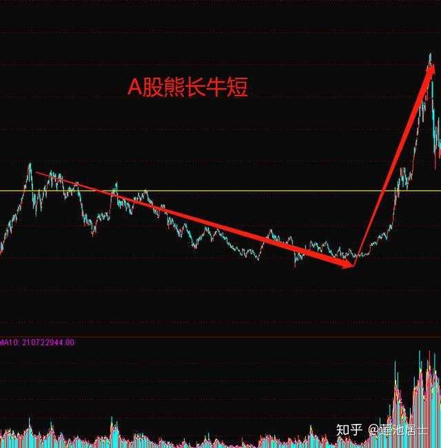 000518股票:中国A股市场,在2020年可以值得期待并重点关注的,有哪些板块?作者:莲池居士
