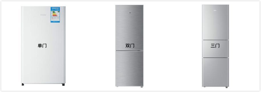 容声冰箱、海尔冰箱在国内的品牌认可度有何差异?