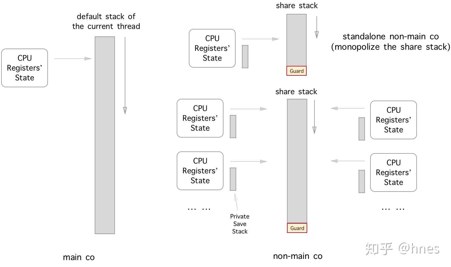 编程开发- 收藏夹- 知乎