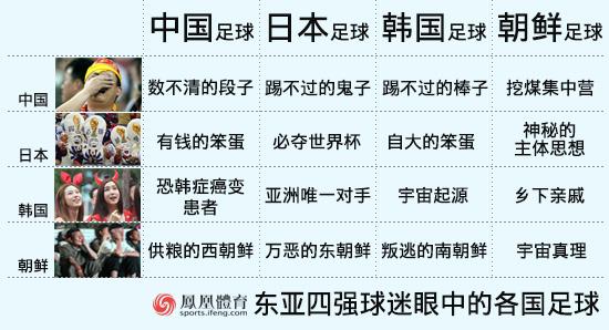 中国国家男子足球队 - 话题精华