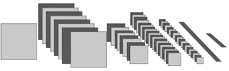 CS231n课程笔记翻译:卷积神经网络笔记