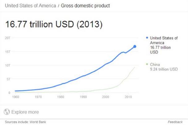 俄亥俄gdp_俄亥俄州–GDP 6450亿美元 国民生产总值与巴西相当,世界第16 Frank Top 10 List