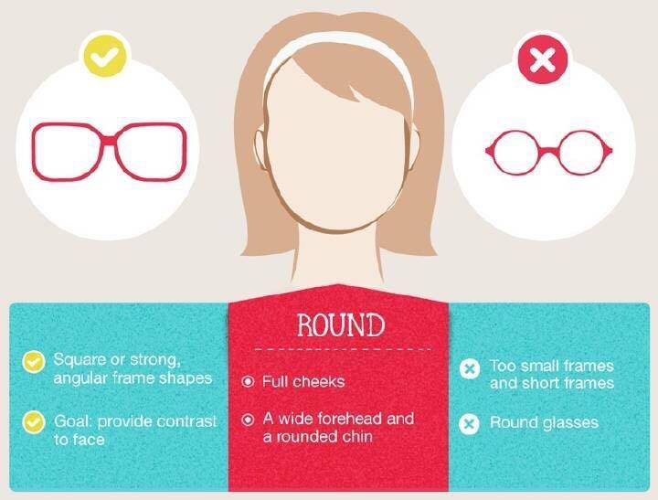高度近视眼镜框_不同的脸型怎么选购眼镜框? - 知乎