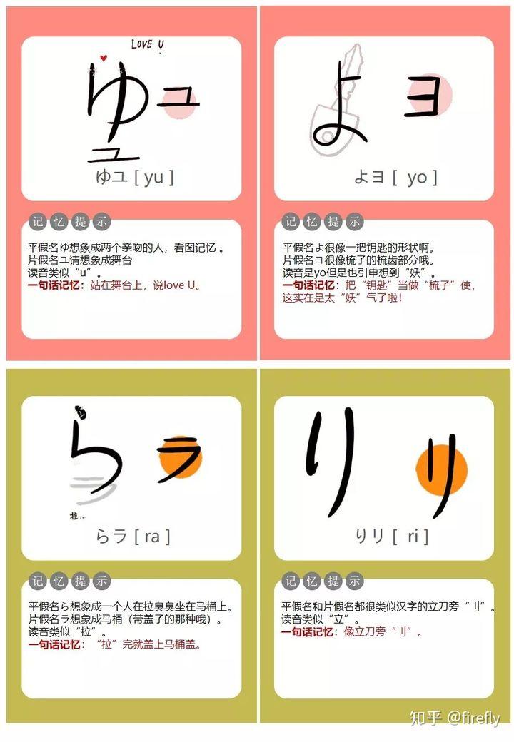 怎么记住五十音图的?详细的日语五十音图学习教程插图(24)