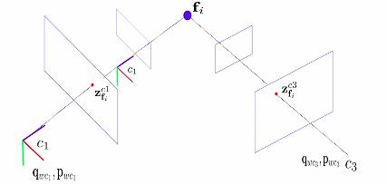 从零手写VIO——(四)基于滑动窗口算法的 VIO 系统:可观性和一致性(下)滑动窗口算法插图(81)