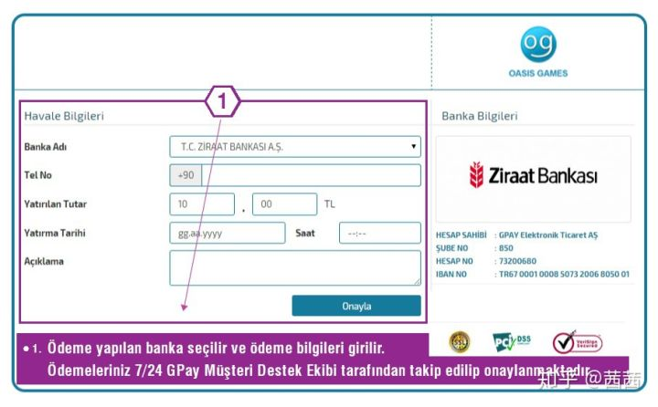 【跨境支付】Payssion新增土耳其三大支付