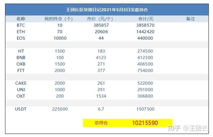 v2-0e099ac6601cb05a4c14fecebd104f66_720w.jpg