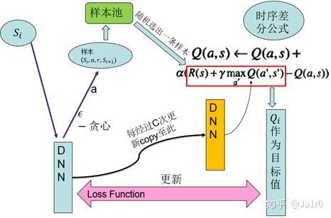 2015版DQN结构.jpg