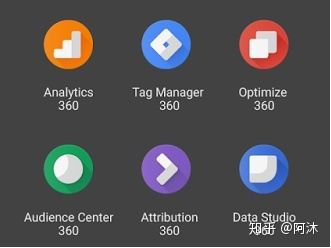 【产品】Google Analytics 360 和 标准 Google Analytics对比
