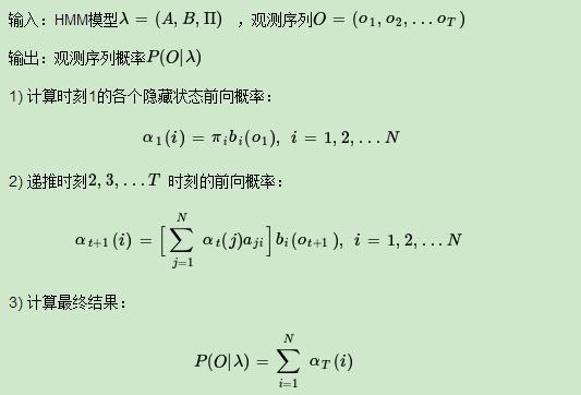 隐马尔可夫模型HMM插图47