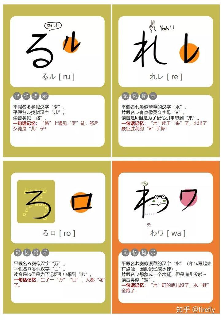 怎么记住五十音图的?详细的日语五十音图学习教程插图(26)