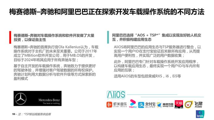 【免费下载】益普索技术为王-中国智能网联汽车的下一个十年-20200701