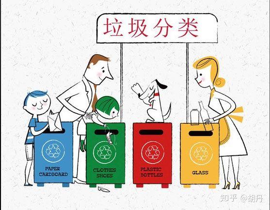 垃圾箱设计有哪些比较实用有趣的