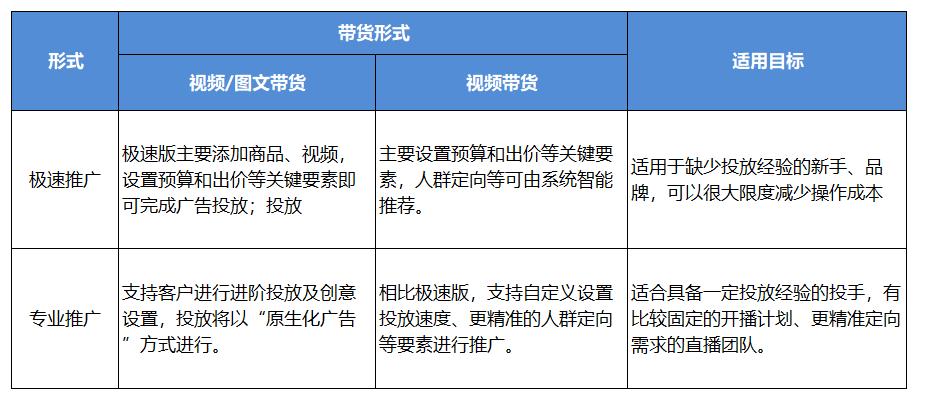 千川广告介绍,千川广告代理,(淘宝开店流程步骤),千川广告直播