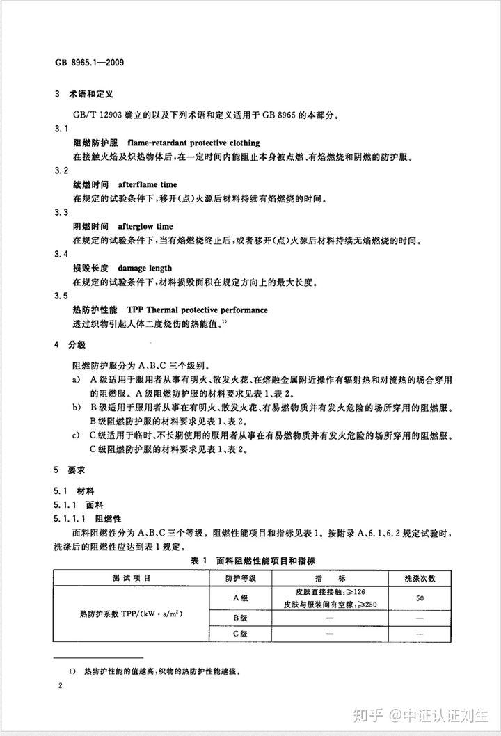GB8965.1-2020防护服装阻燃服检测标准插图1