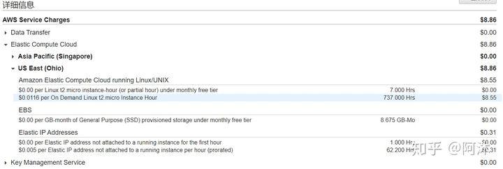 买服务器需知】亚马逊AWS一年免费超额收费