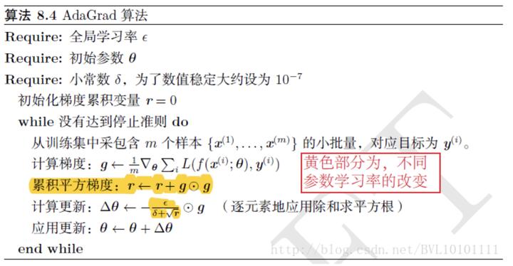 《[cs231n] assignment2 总结》