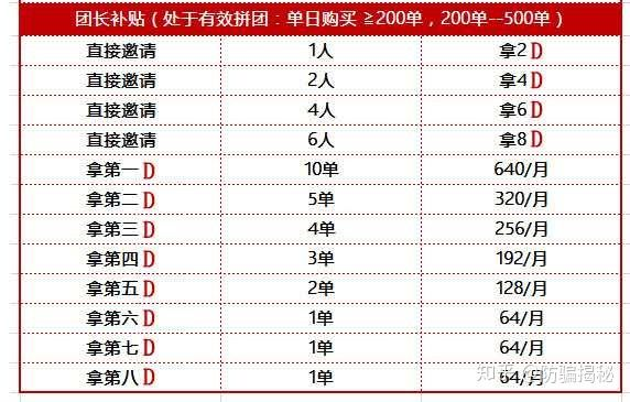 武汉陆羽茶交所下,拿8代的新电商制度模式涉嫌传销