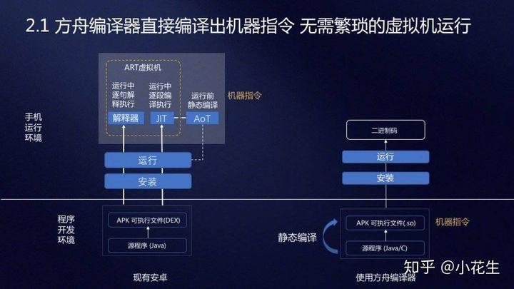 图片[7]-支付宝知乎官方账户回应并未使用华为方舟编译器-李峰博客