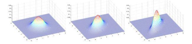 从零手写VIO——(四)基于滑动窗口算法的 VIO 系统:可观性和一致性(上)舒尔补插图(28)