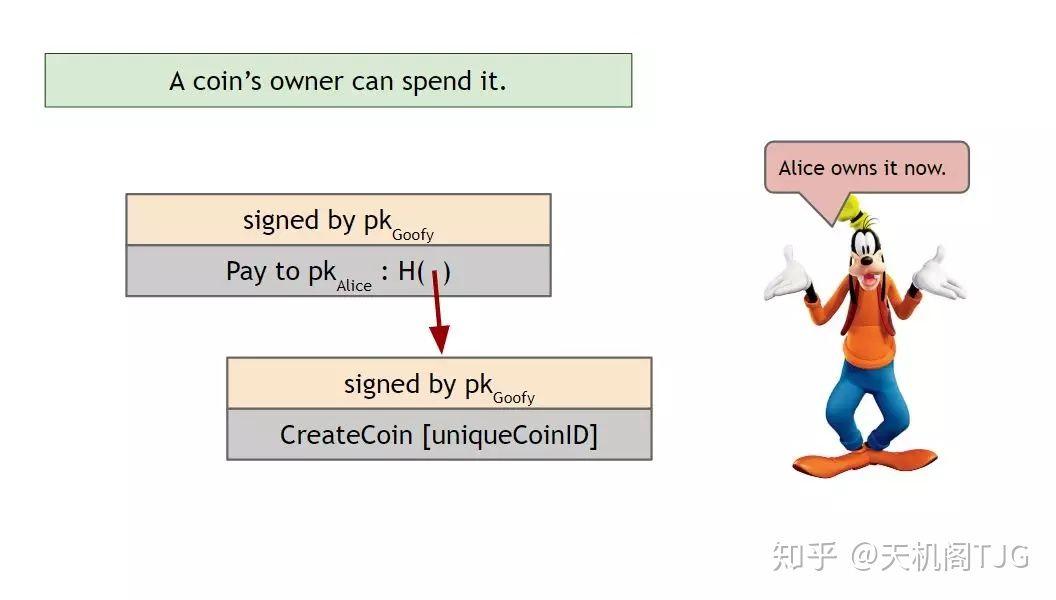 Tőzsdére viszik a Bitcoint