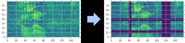 梅尔谱图在时域上变形,时间上的掩膜,以及频域上的掩膜
