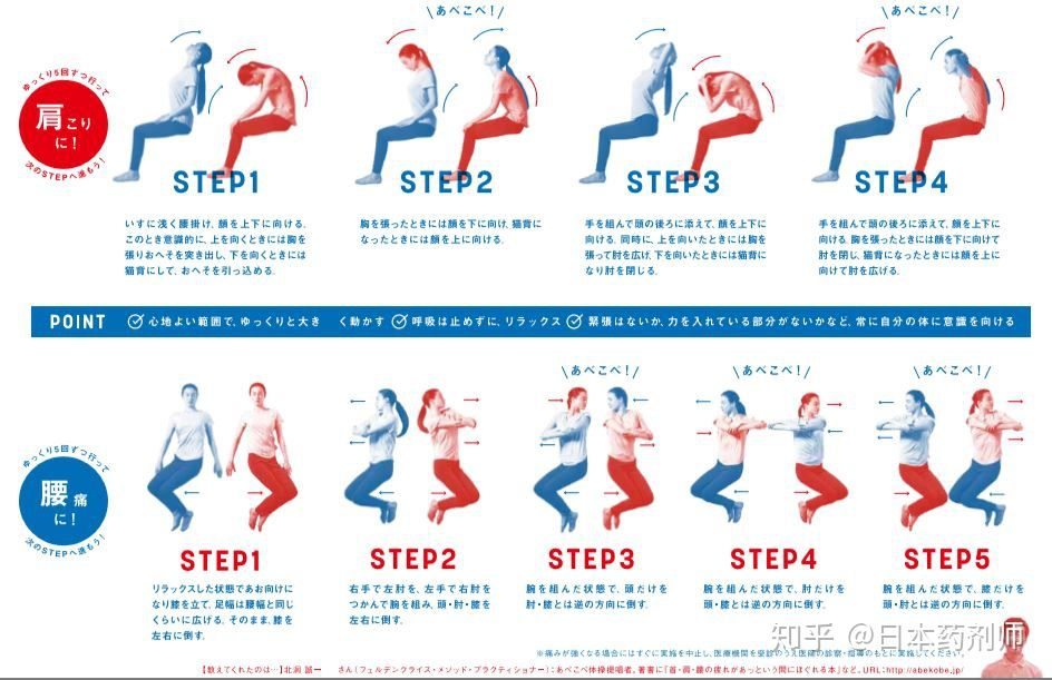 体操 腰痛 「どこでも腰痛体操」を実際にやってみよう!