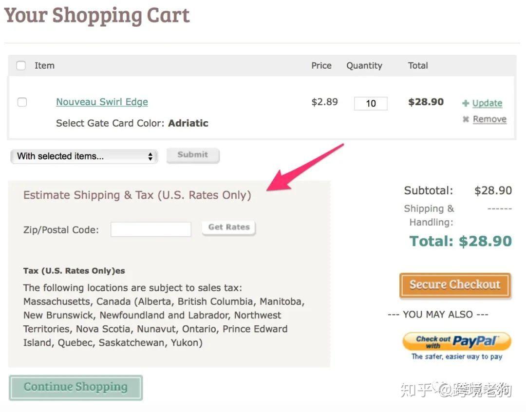 4招提升你的店铺转化率!如何提升店铺购买率,通过优化购物流程提升店铺转化率(4)