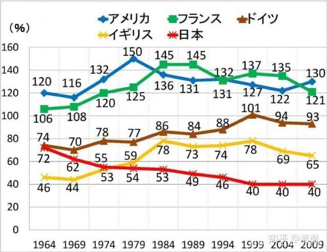 日本 食料 自給 率 牛肉