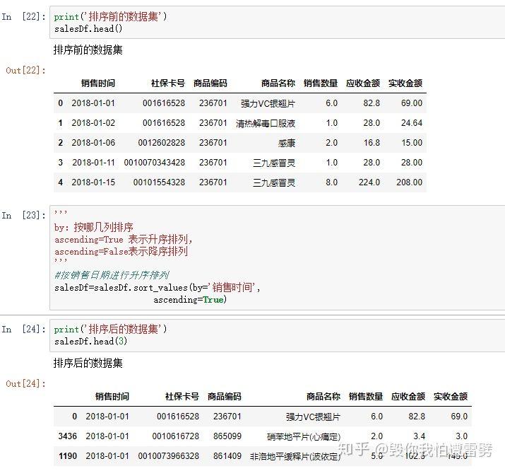 NO.3数据分析基本过程-嘉言斋