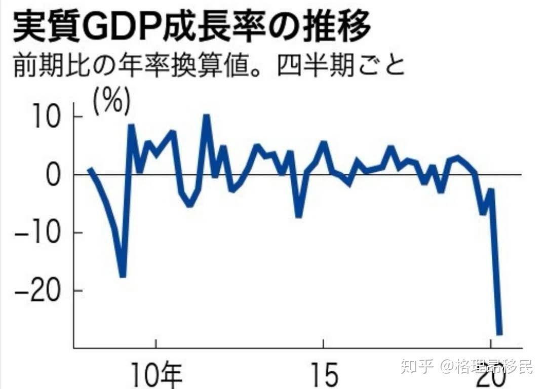 推移 日本 gdp 国内総生産(GDP)~日本・諸外国の推移~