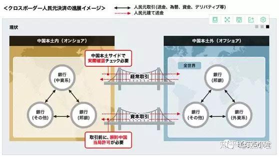 海外送金 東京三菱ufj 海外から三菱東京UFJ銀行に送金してもらう際の入力の仕方を教えてくださ