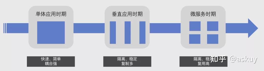 石墨文档基于K8S的Go微服务实践(上篇)(图1)