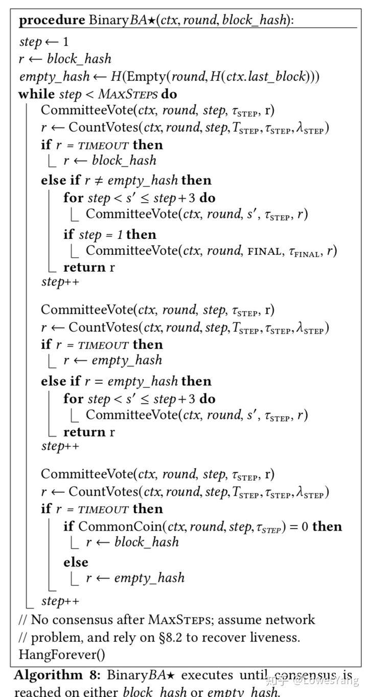 Algorand BinaryBA*算法