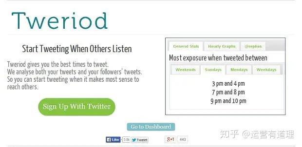 Twitter运营人员必须知道的23个Twitter工具