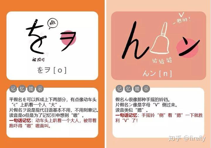 怎么记住五十音图的?详细的日语五十音图学习教程插图(28)
