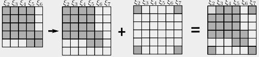 从零手写VIO——(四)基于滑动窗口算法的 VIO 系统:可观性和一致性(下)滑动窗口算法插图(30)