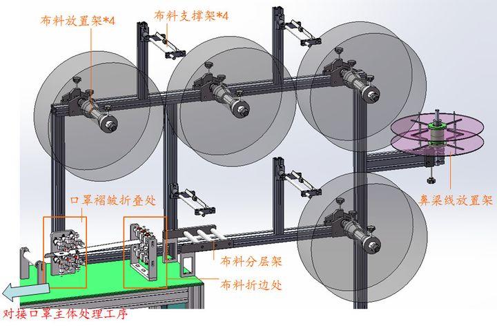 机械篇丨全面分析一拖二式全自动口罩机 - 第8张  | 酷掏村