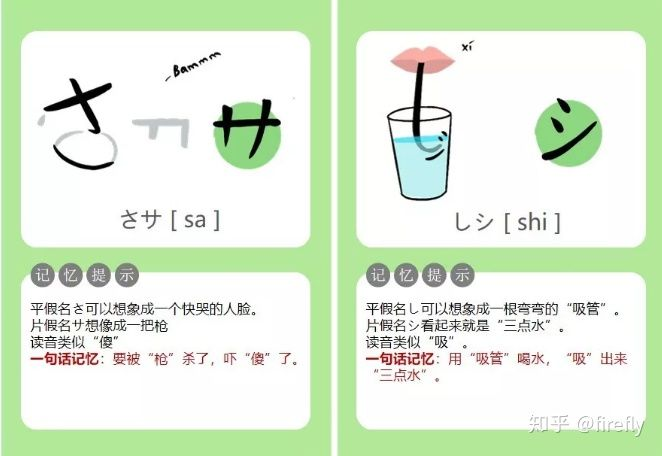 怎么记住五十音图的?详细的日语五十音图学习教程插图(10)