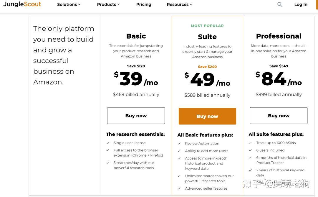 亚马逊免费选品工具,Prime Day能不能爆单这个很重要!