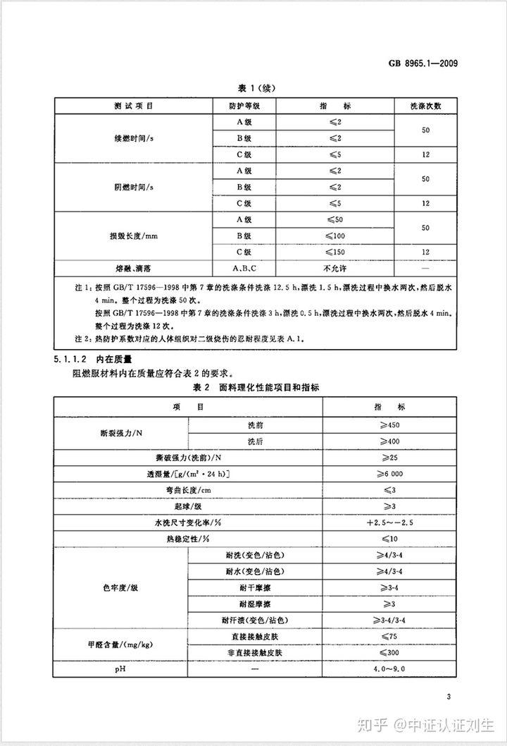 GB8965.1-2020防护服装阻燃服检测标准插图2