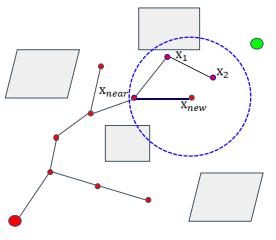 环境感知与规划专题(十)——基于采样的路径规划算法(二)插图(20)