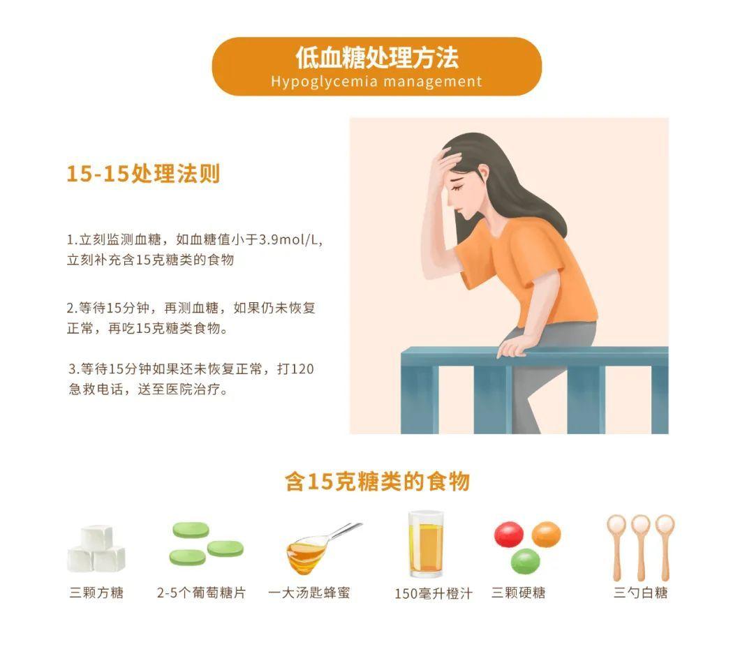 低 血糖 夜間 睡眠トラブルの原因が夜間低血糖!