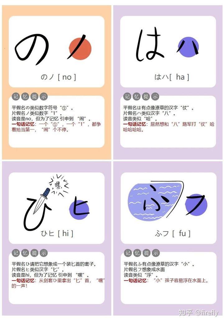 怎么记住五十音图的?详细的日语五十音图学习教程插图(18)