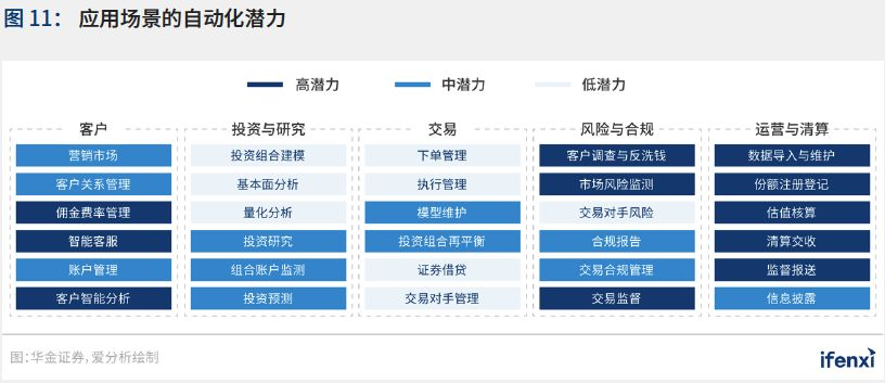 2021爱分析·中国RPA应用趋势报告