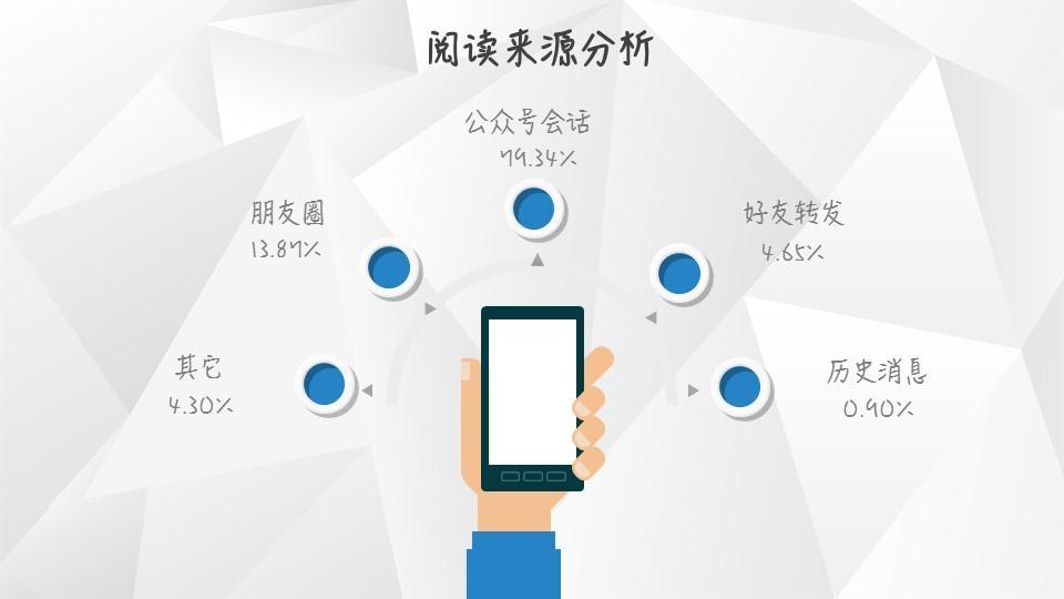 【独家】2018年全年微信公众号图文群发数据报告插图(2)
