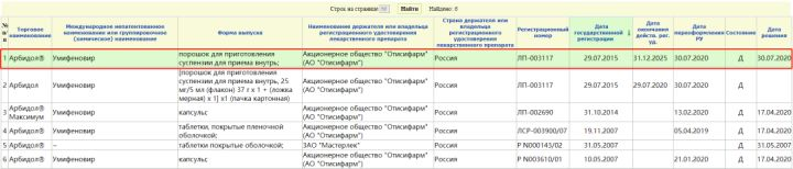 制剂处方用量*俄国官方