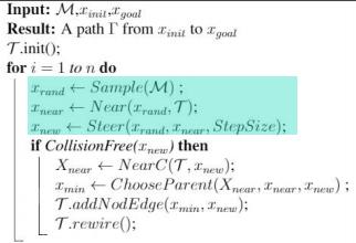 环境感知与规划专题(十)——基于采样的路径规划算法(二)插图(10)