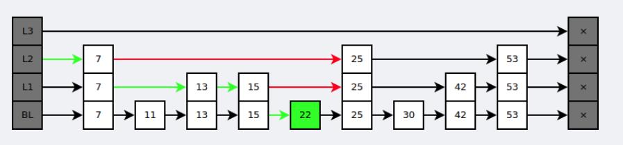 《Redis深度历险,全面解析Redis14个核心知识点》