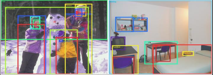图像处理相关数据集-深度学习中文社区